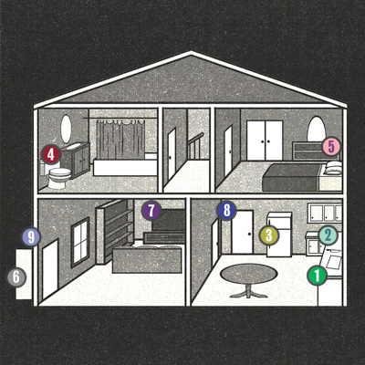 homes_project2